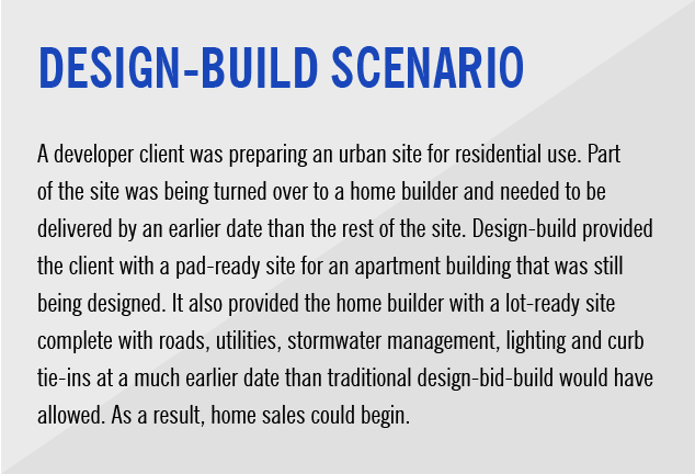 Design Build Leads to Earlier Home Sales