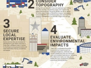 Infographic detailing six ways to best prepare your construction site